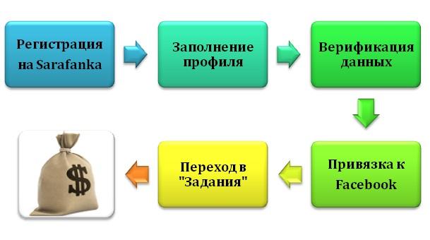 podgotovitelnye-deystviya